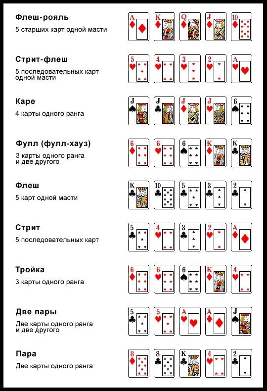 стратегии в игре букмекерских конторах