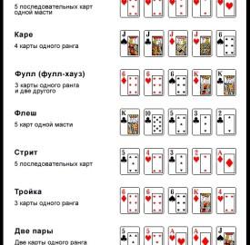 kombinacii-poker-v-kartinkax