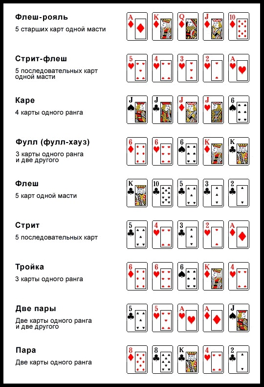 покер стратегия