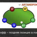Кат-офф – поздняя позиция в покере