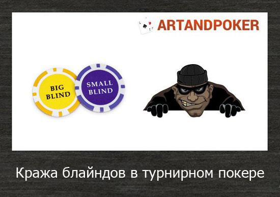 Кража блайндов в турнирном покере