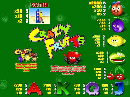 бесплатное онлайн казино, Помидорки таблица выигрышей
