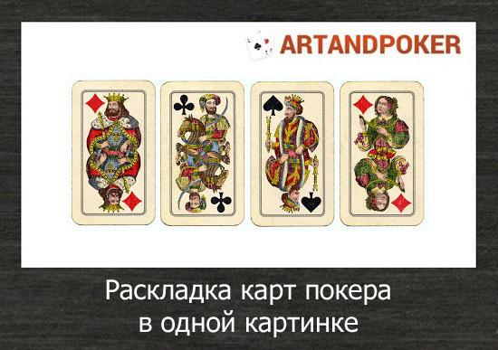 Раскладка карт покера в одной картинке