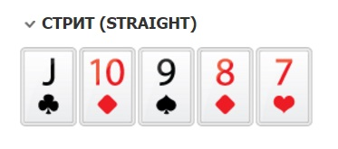 Стрит комбинации покера по старшинству