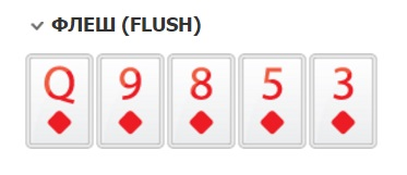 Флеш комбинации покера по старшинству