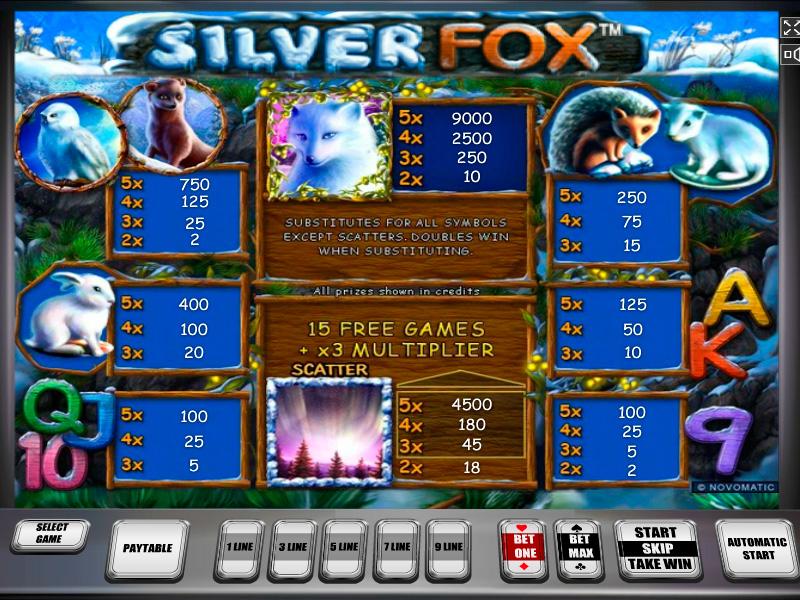 Игровые аппараты демо игровые автоматы на телефоне онлайн